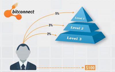 Ali je BitConnect res piramidna/Ponzi shema?