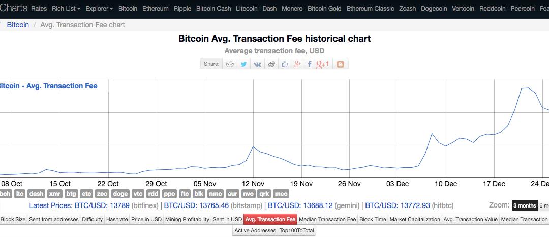 Cene transakcij, čas potrditve blokov in mnogo več na BitInfoCharts.com